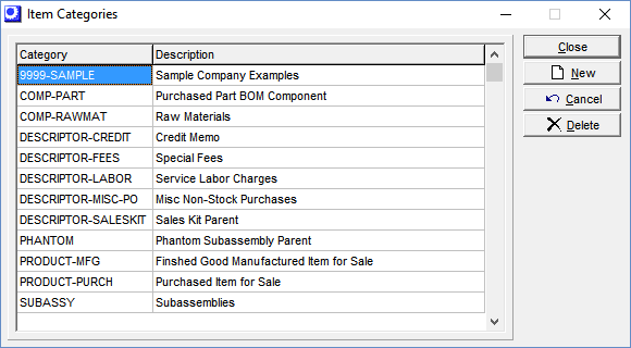 77b171cfffb7 Menu Inventory Setup ItemCategories